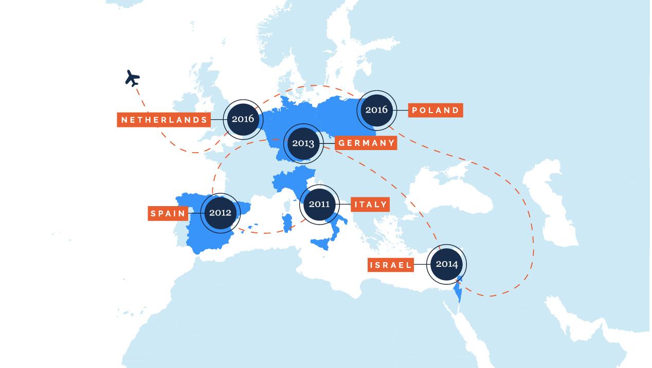 Codemotion Conferences Worldwide